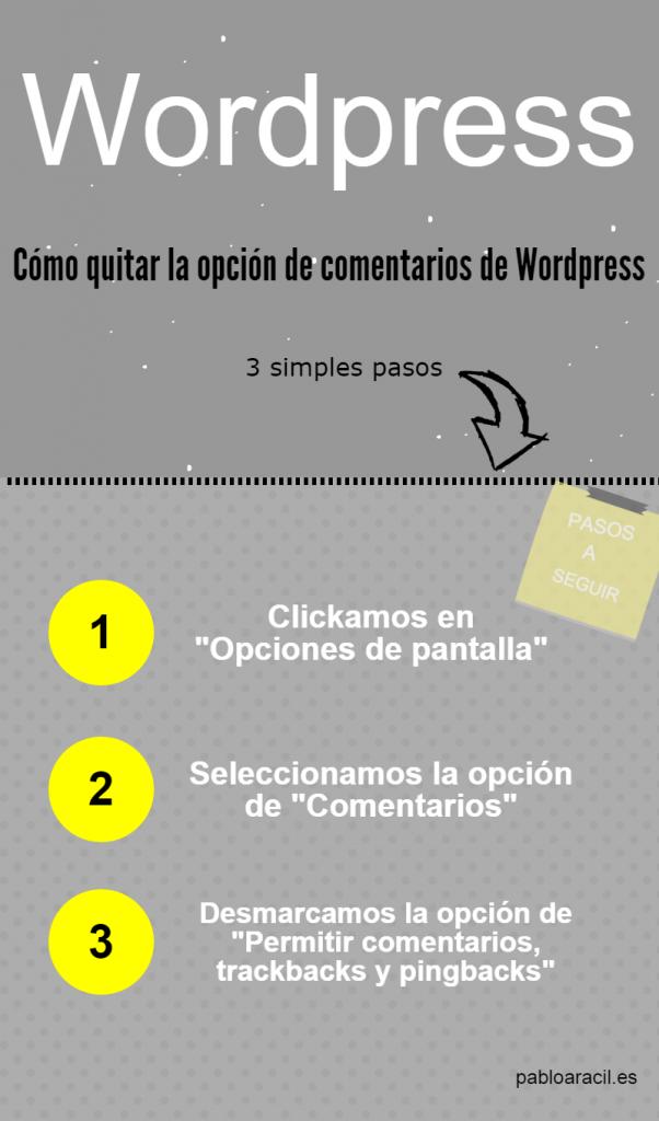 Comentarios en wordpress Infografía