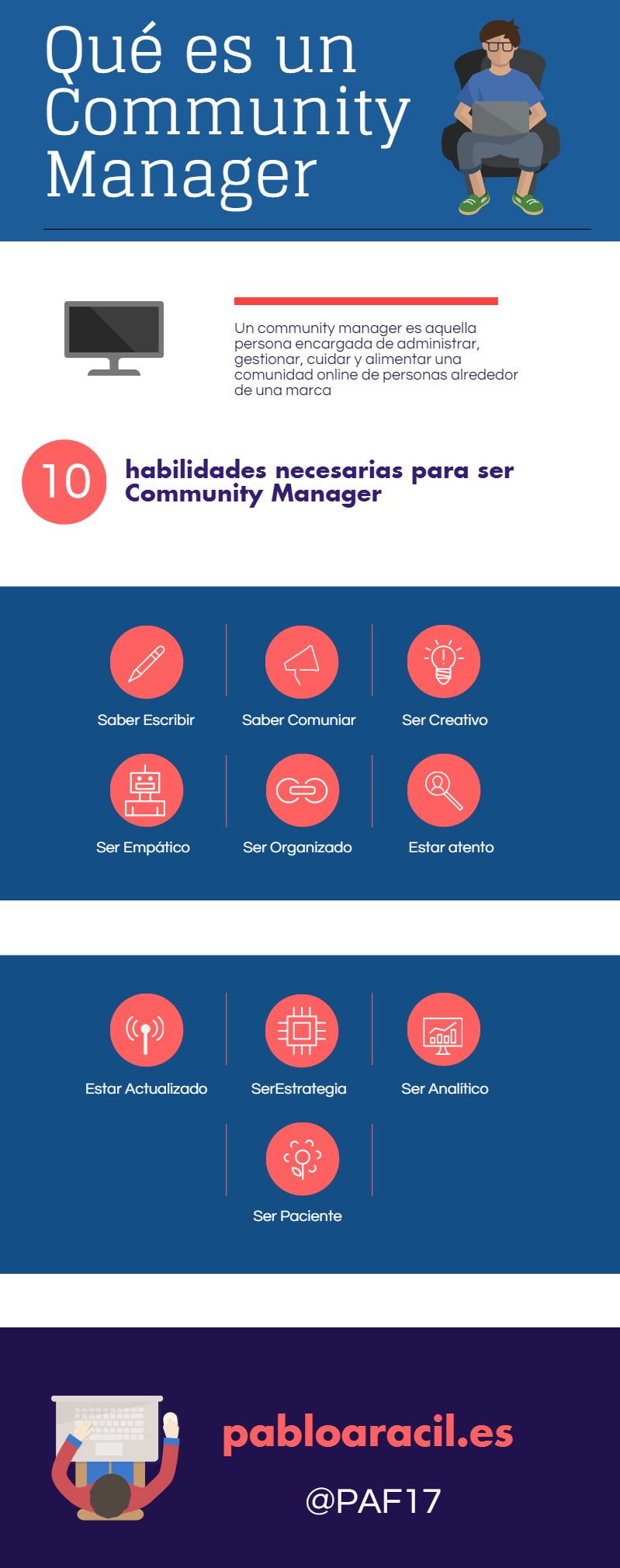 community manager infografia