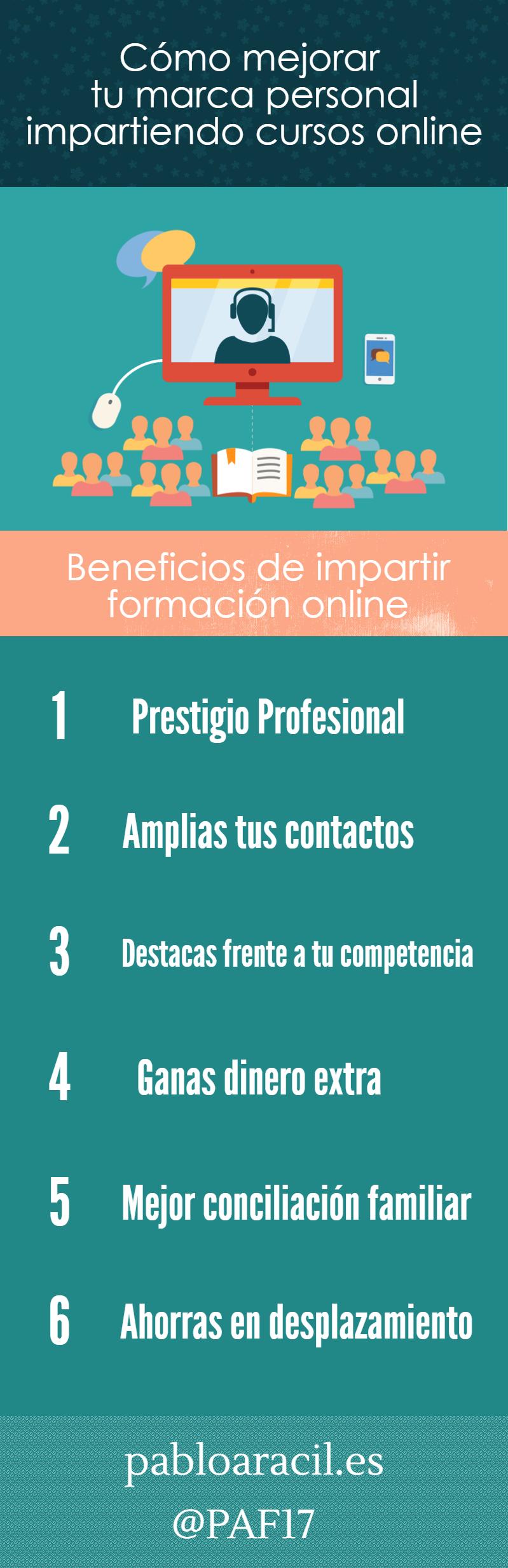 infografia cursos online