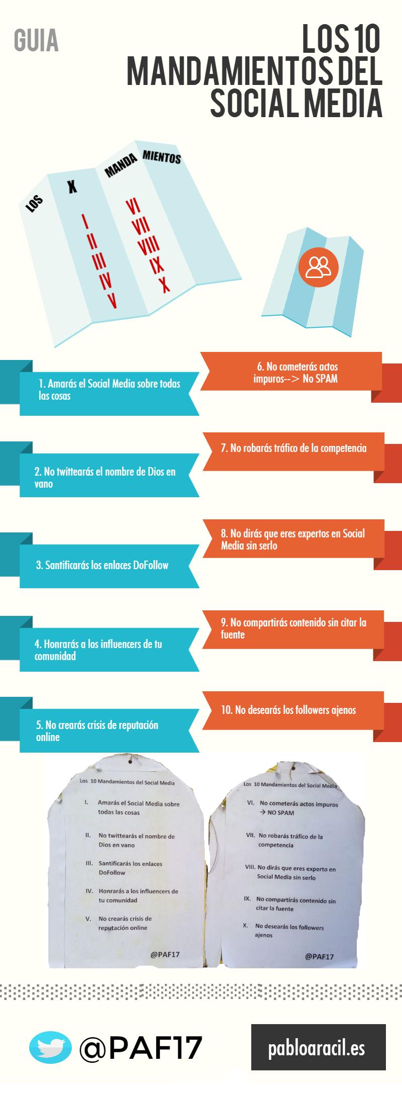 Infografía Los 10 mandamientos del Social Media