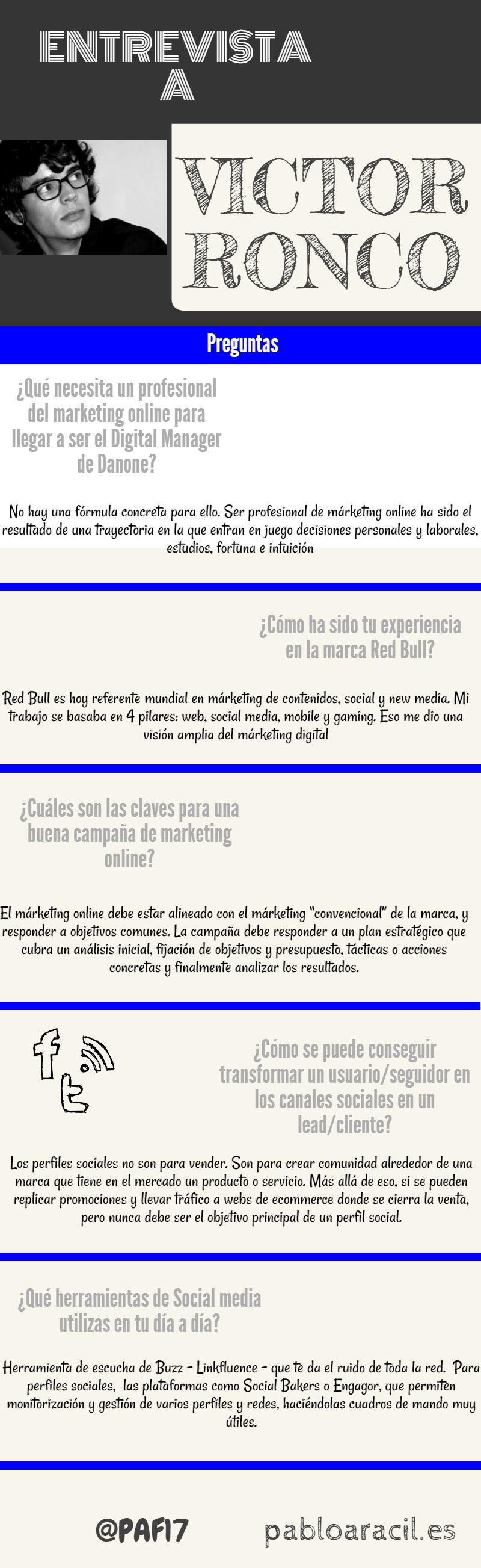 Infografía de entrevista a Víctor Ronco