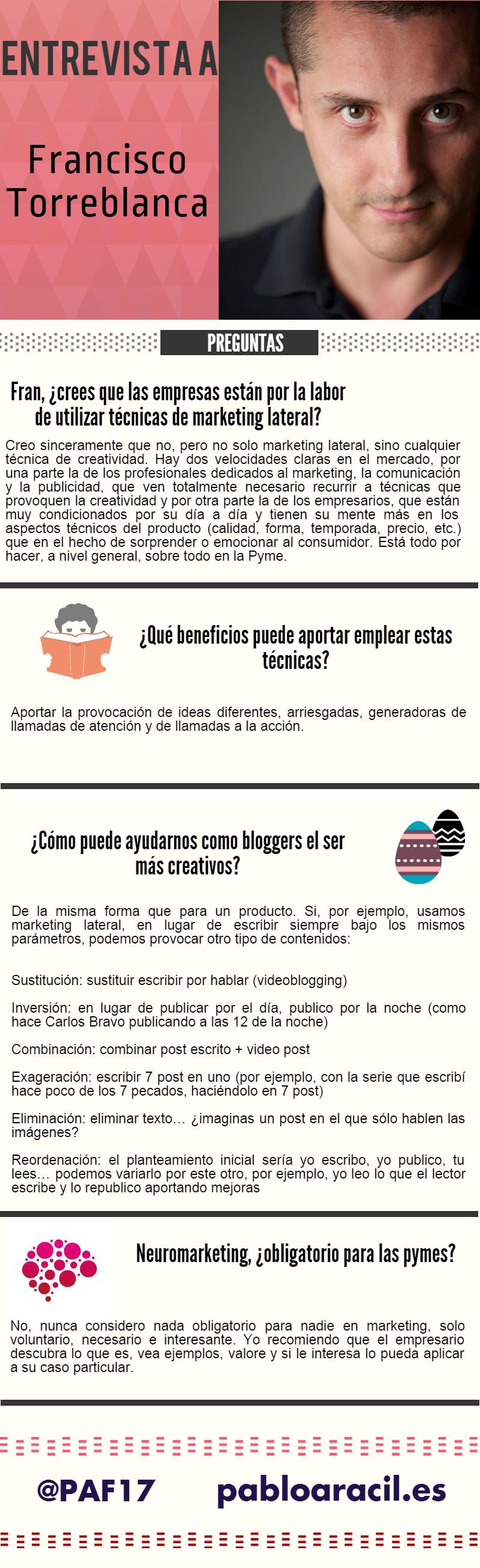 Infografía a Francisco Torreblanca