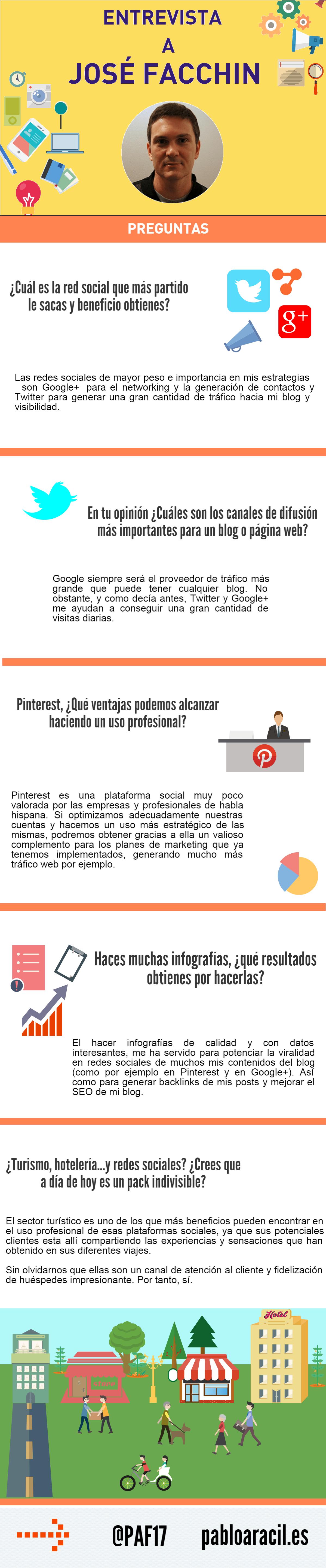 Infografia entrevista a José Facchin - copia