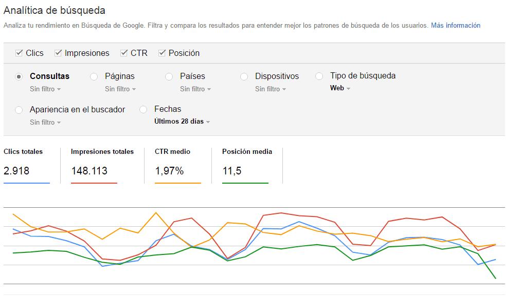analitica-de-busqueda-webmaster-tools