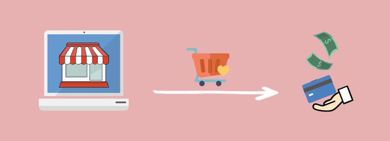 proceso-compra-ecommerce